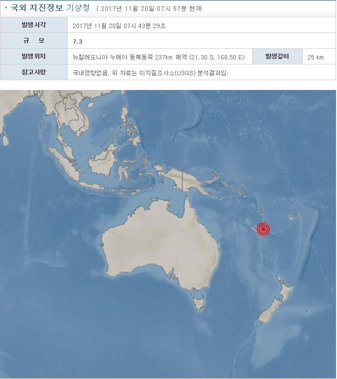 뉴칼레도니아 지진