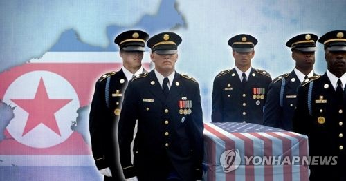 repatriation of remains of American troops from the 1950-53 Korean War