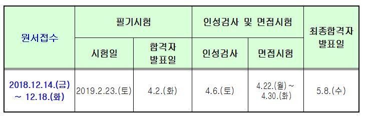 서울시의 내년 2월 공무원 482명 추가채용 일정<자료=서울시 제공>
