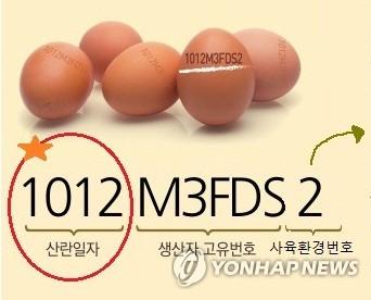 달걀 껍데기 산란일자 표시<사진=연합뉴스>