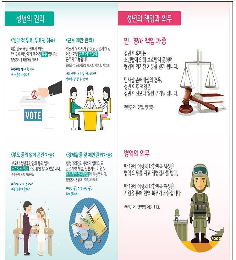 성년의 날<사진=연합뉴스>
