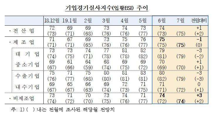 <한국은행 제공>