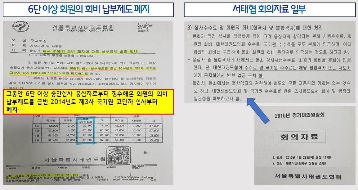서울시태권도협회, 응심자 회비 납부 2014년 폐지(좌), 납부 책임 2015년 명시(우)