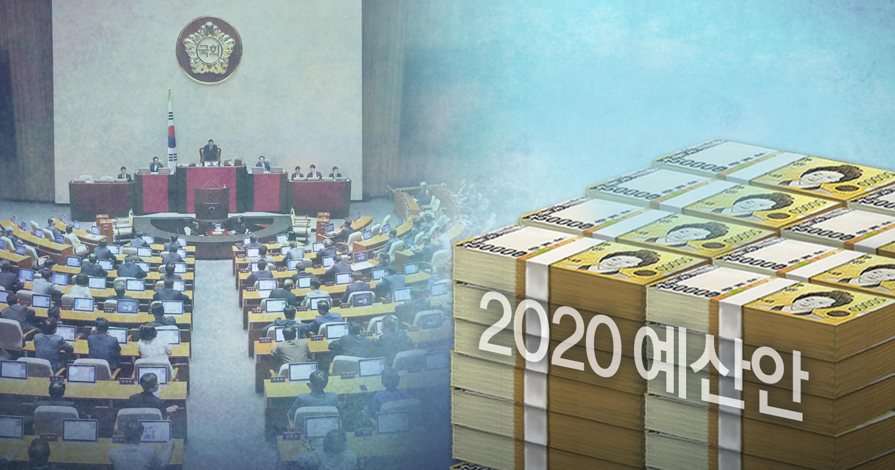2020년 예산안 <사진=연합>