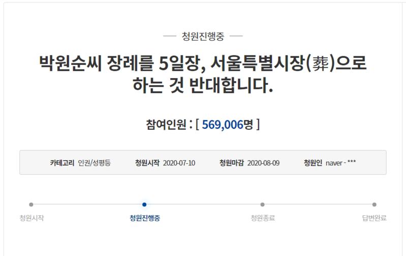 Screenshot: Cheong Wa Dae website