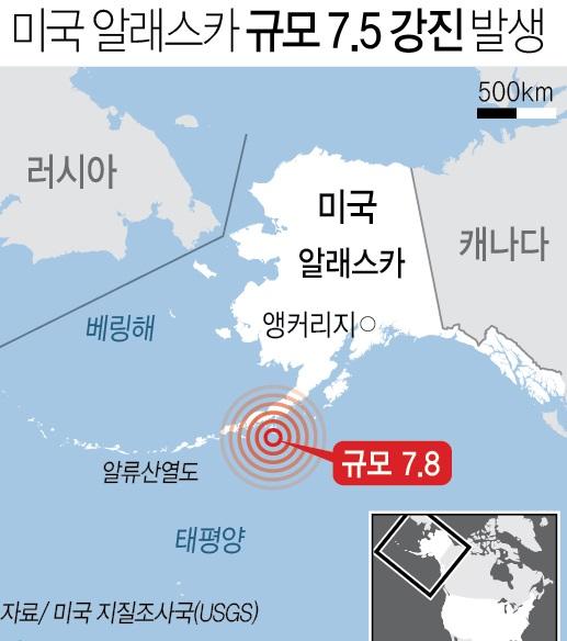 미국 알래스카서 규모7.5 강진 발생