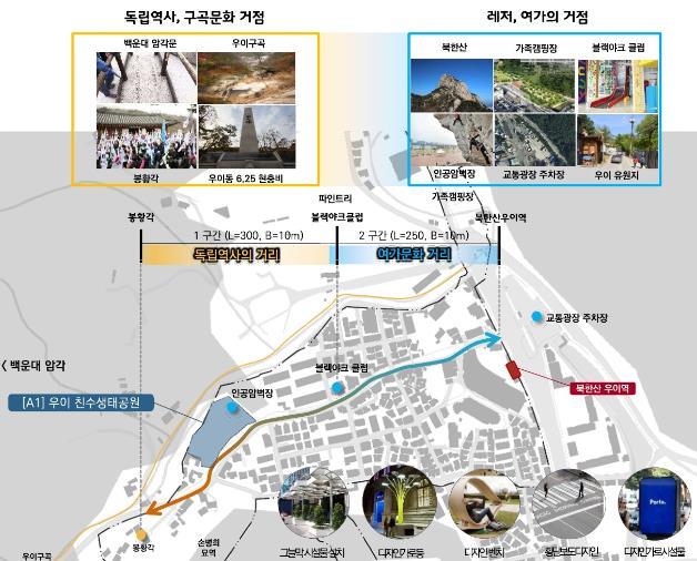 서울 강북구 삼양로173길 특화거리 조성 계획 <서울시 제공>