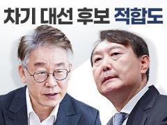 ★차기 대선후보 적합도 (썸네일 - 이재명 선)